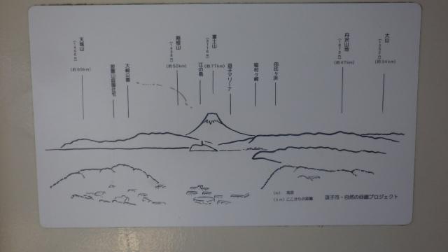 04-3) 展望から見える方向の説明板 17.01.01 平成二十九年 元旦 逗子「披露山公園」